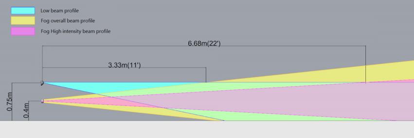 Beam-Cross-section-1024x343