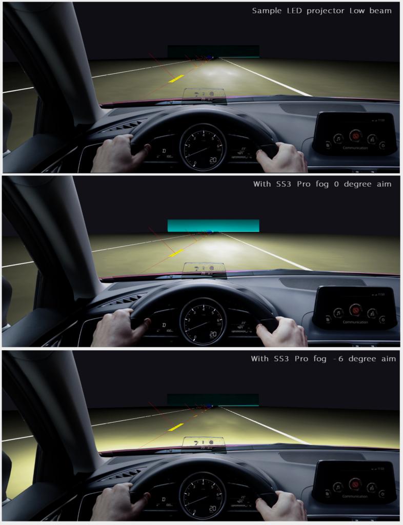 Mazda3-Driver-view-master-786x1024