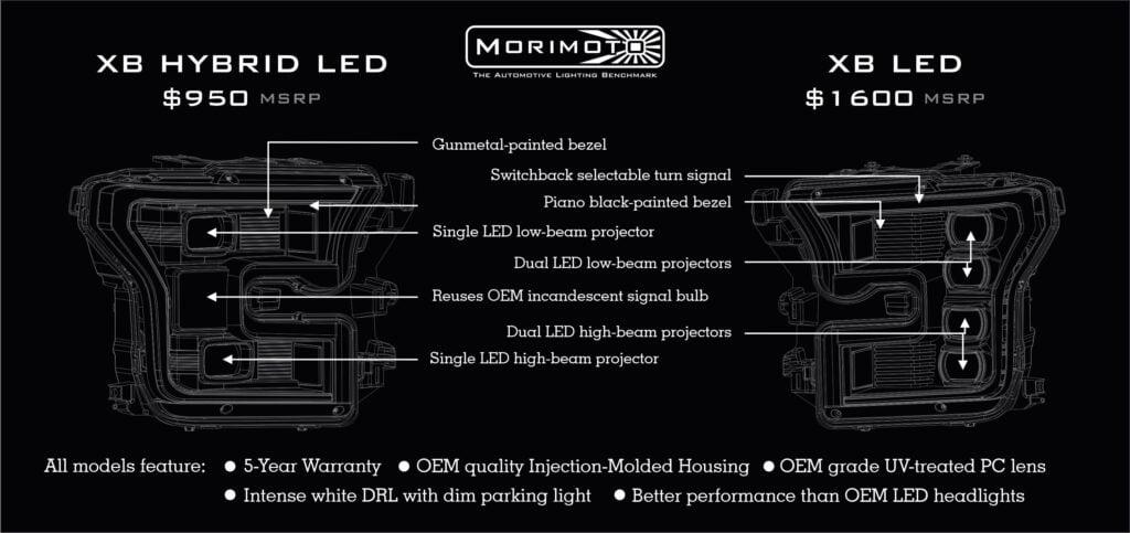 Hybrid-vs-XB-LED-1024x483