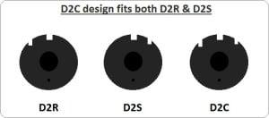 d2c_vs_d2r_vs_d2s
