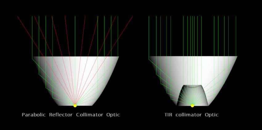 TIR-vs-Ref-1024x512